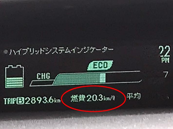 20万キロ超えプリウスの実燃費